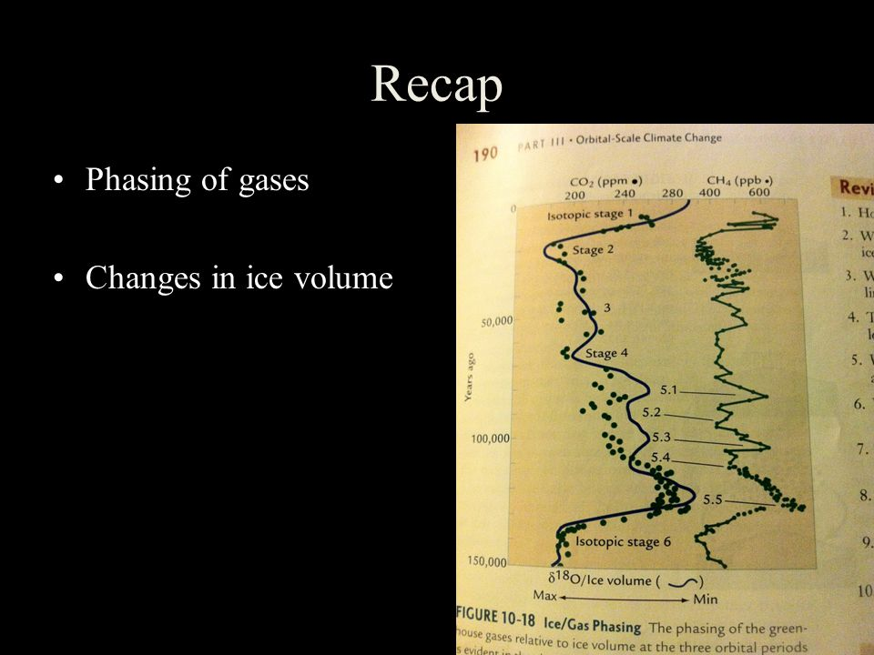 Recap Phasing of gases Changes in ice volume