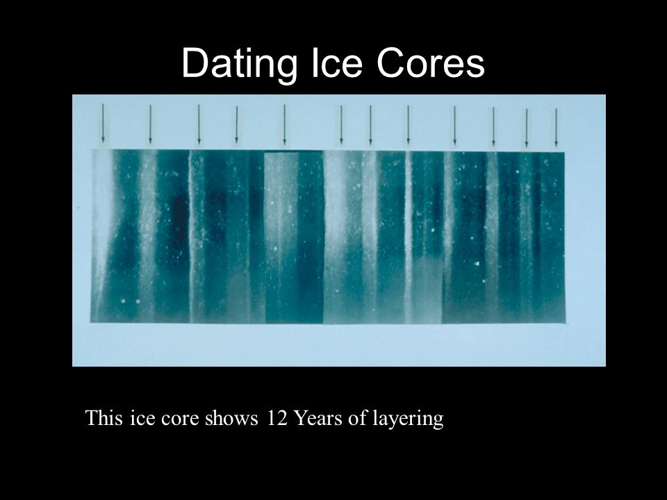 Dating Ice Cores This ice core shows 12 Years of layering