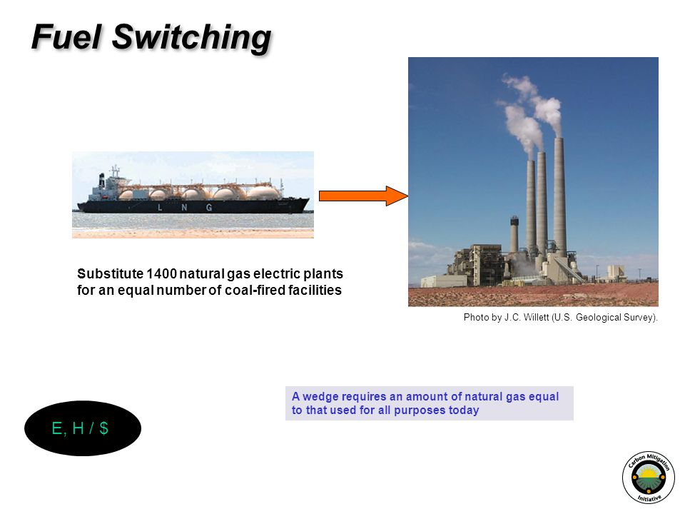 AT606 Fall 2006 4/11/2017. Fuel Switching. Substitute 1400 natural gas electric plants for an equal number of coal-fired facilities.