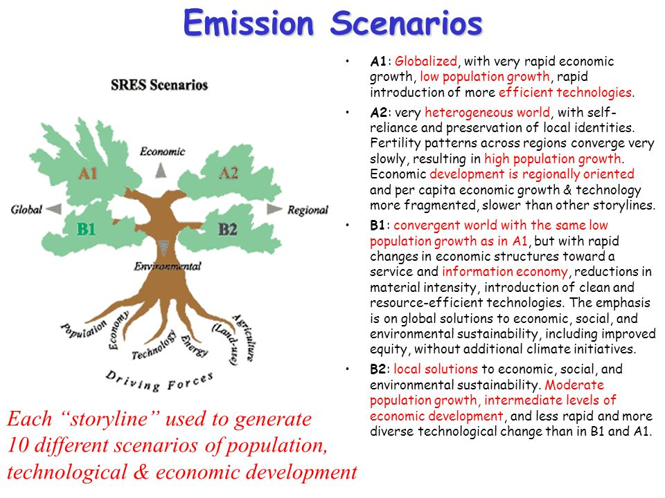 Emission Scenarios Each storyline used to generate