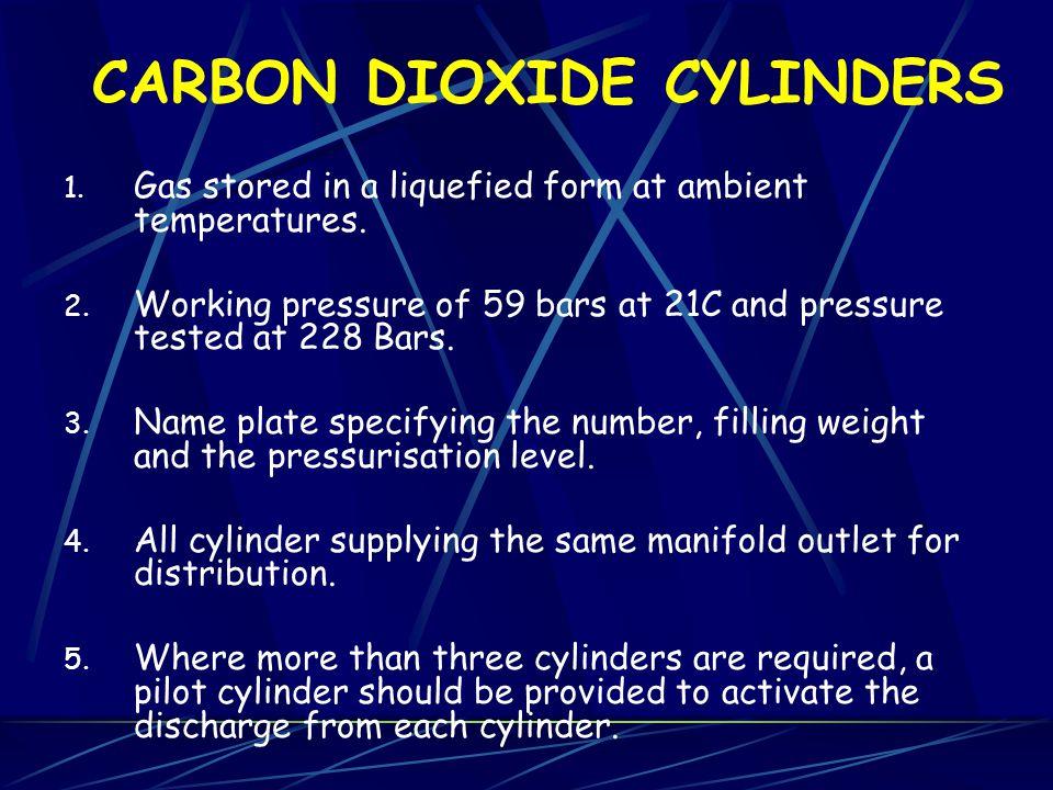 CARBON DIOXIDE CYLINDERS