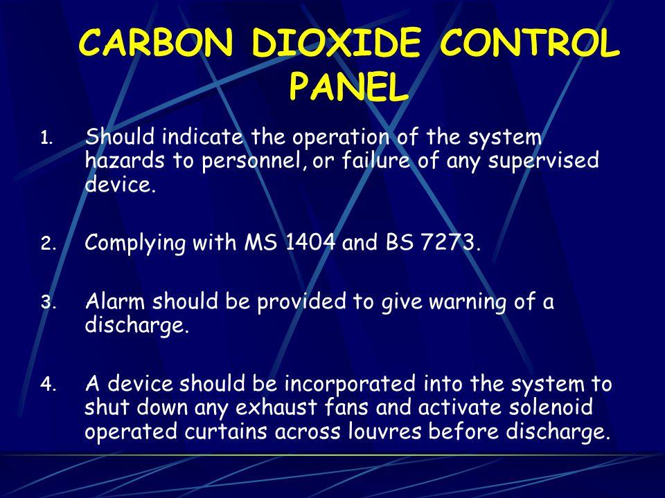 CARBON DIOXIDE CONTROL PANEL