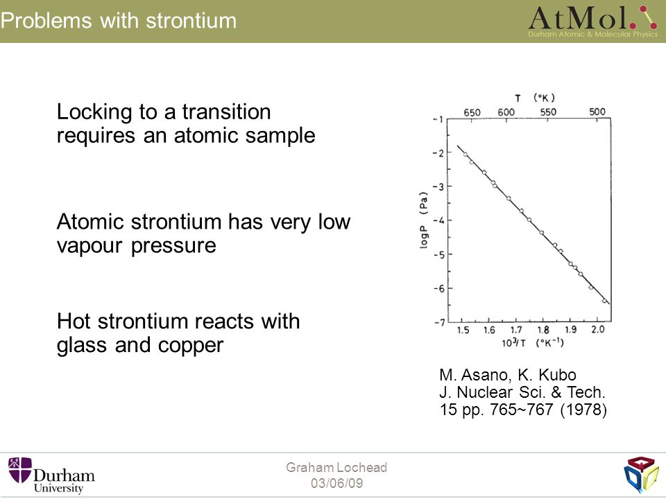 Problems with strontium