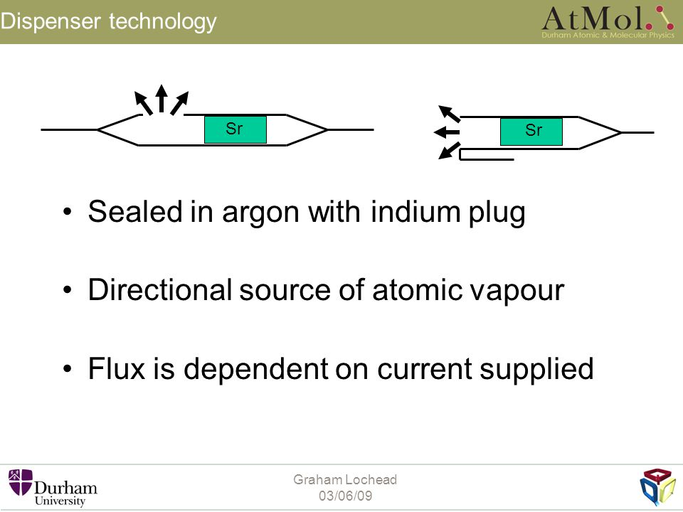 Sealed in argon with indium plug Directional source of atomic vapour