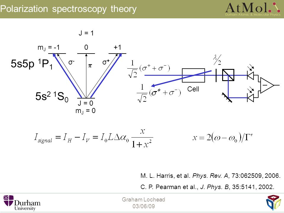 Polarization spectroscopy theory