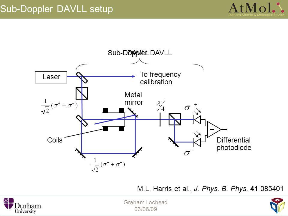 Sub-Doppler DAVLL setup