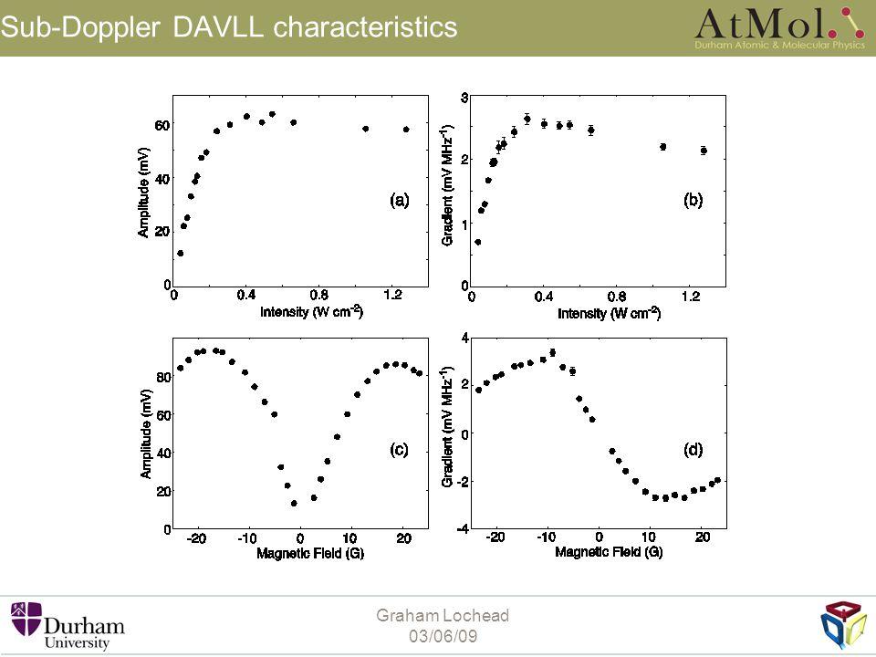 Sub-Doppler DAVLL characteristics