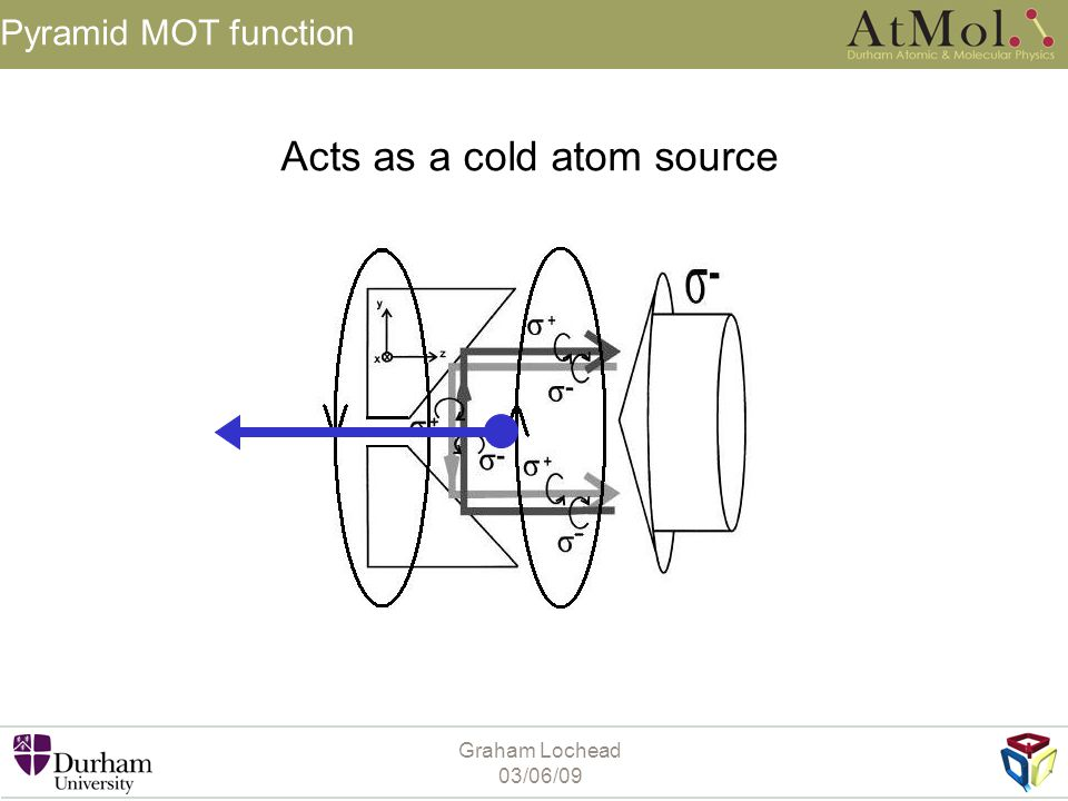 Acts as a cold atom source