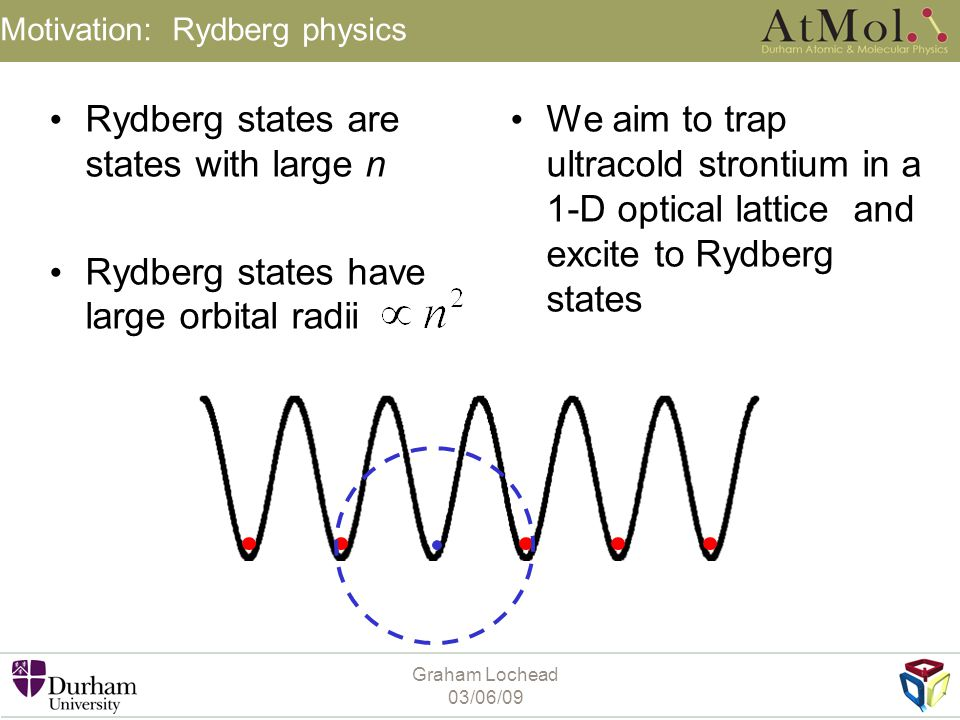 Motivation: Rydberg physics