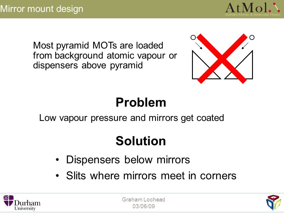 Problem Solution Dispensers below mirrors