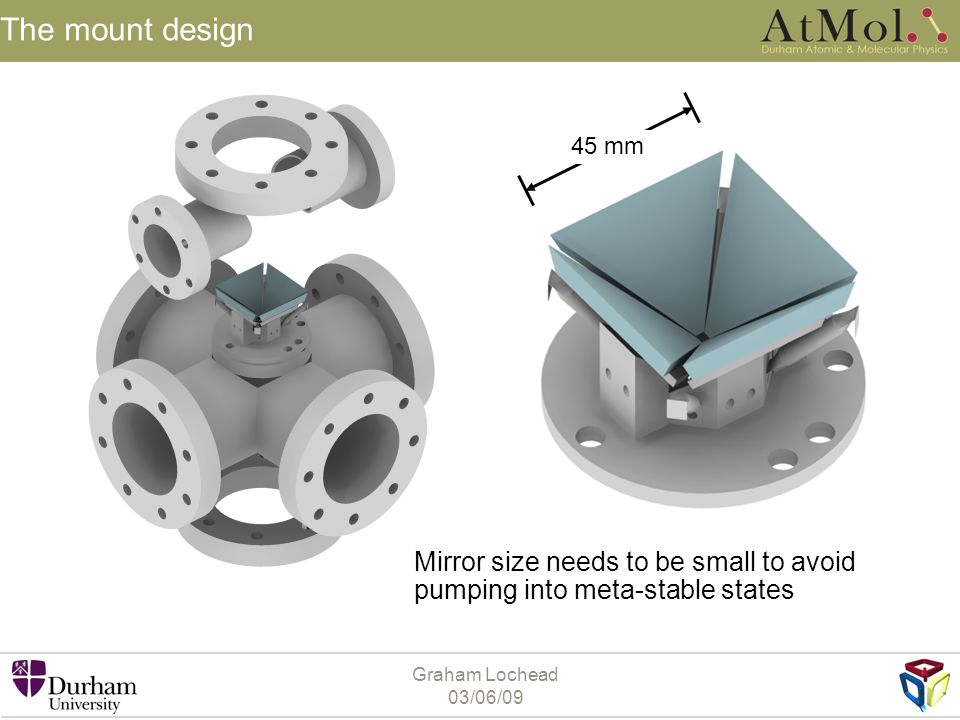 The mount design 45 mm. Mirror size needs to be small to avoid pumping into meta-stable states. Graham Lochead.