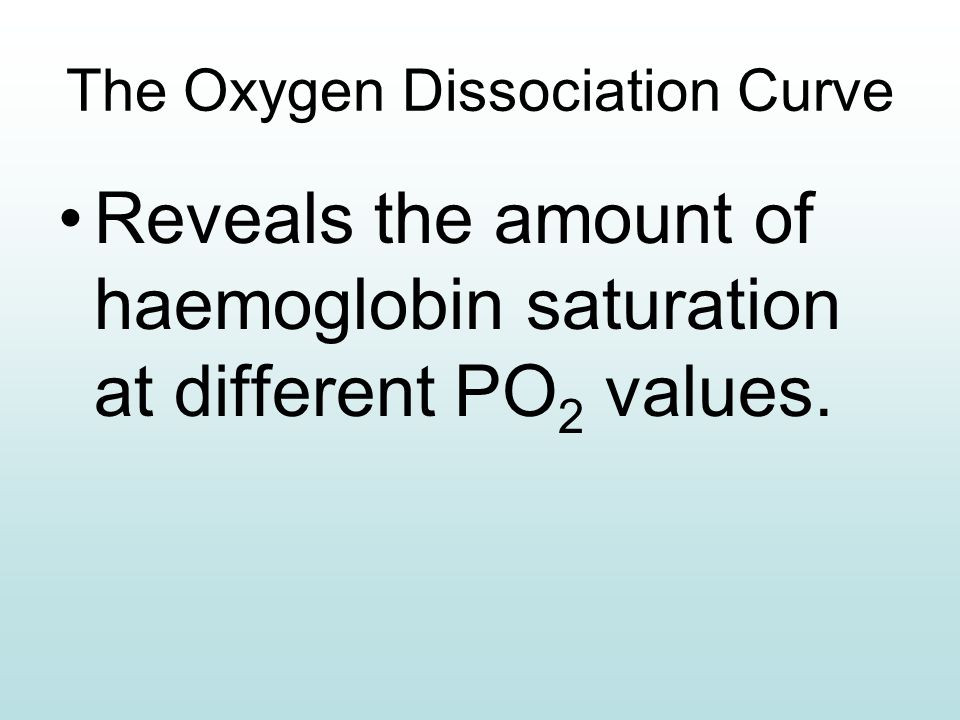 The Oxygen Dissociation Curve