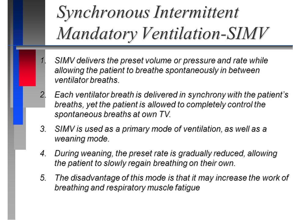 Synchronous Intermittent Mandatory Ventilation-SIMV