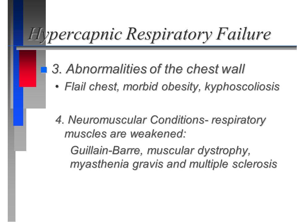 Hypercapnic Respiratory Failure