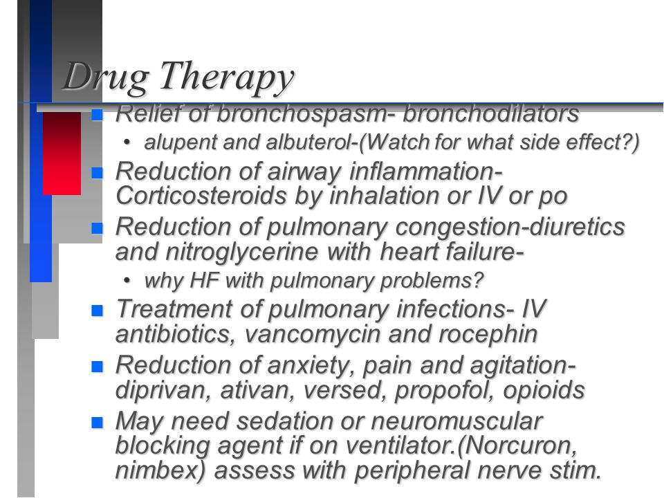 Drug Therapy Relief of bronchospasm- bronchodilators