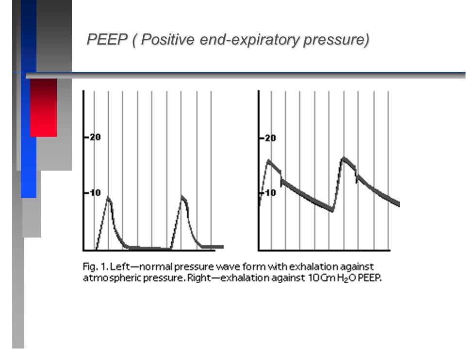 PEEP ( Positive end-expiratory pressure)