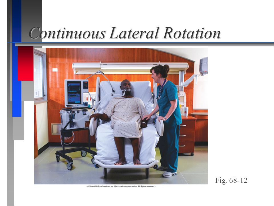 Continuous Lateral Rotation