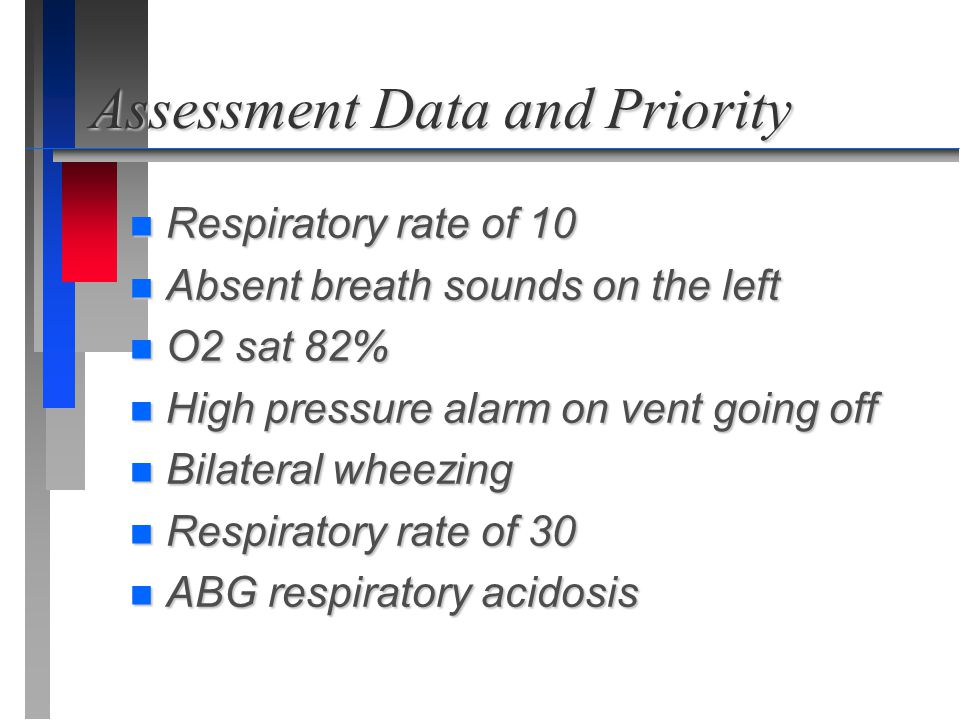 Assessment Data and Priority