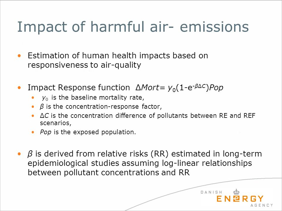 Impact of harmful air- emissions