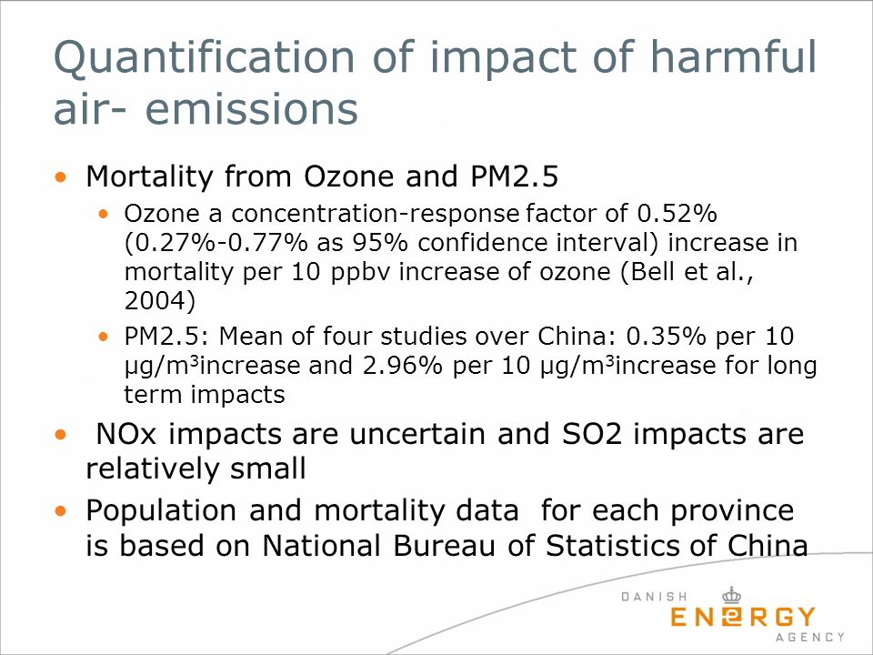 Quantification of impact of harmful air- emissions