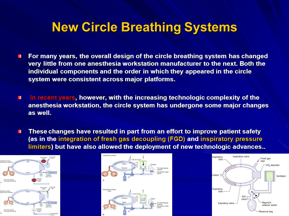 New Circle Breathing Systems