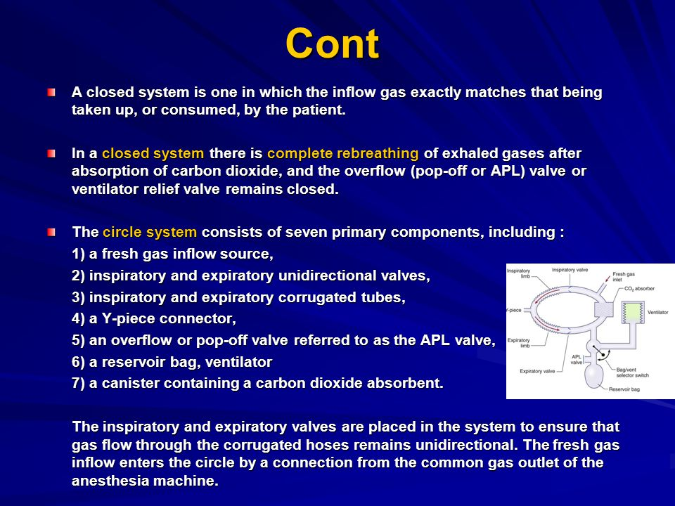 Cont A closed system is one in which the inflow gas exactly matches that being taken up, or consumed, by the patient.