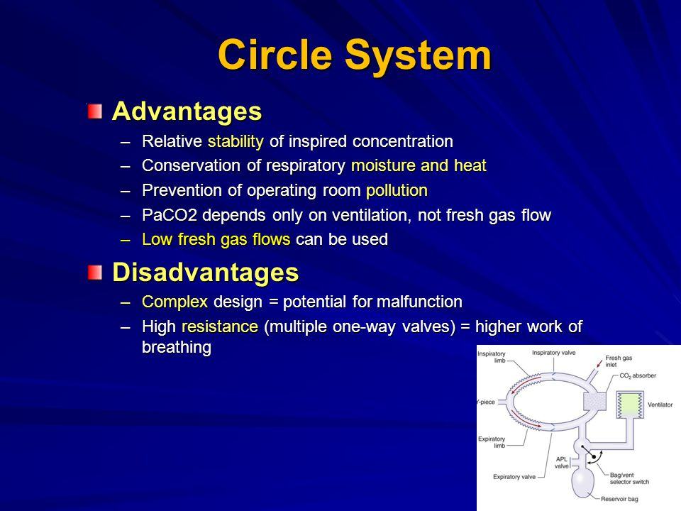 Circle System Advantages Disadvantages