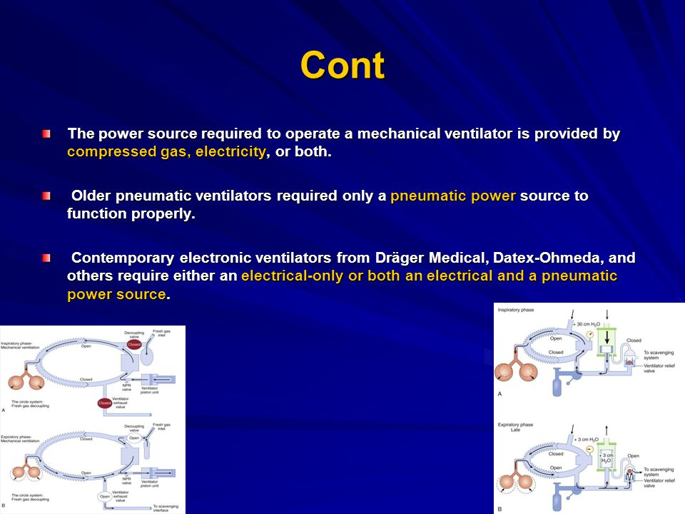 Cont The power source required to operate a mechanical ventilator is provided by compressed gas, electricity, or both.