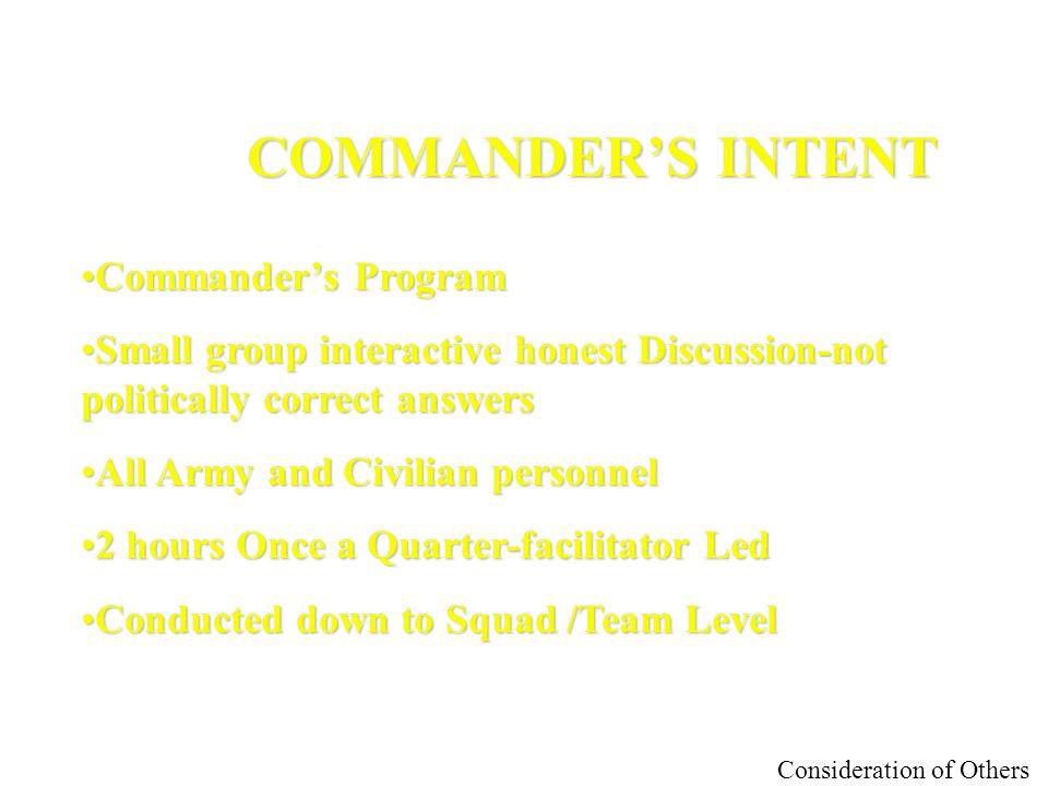 COMMANDER'S INTENT Commander's Program