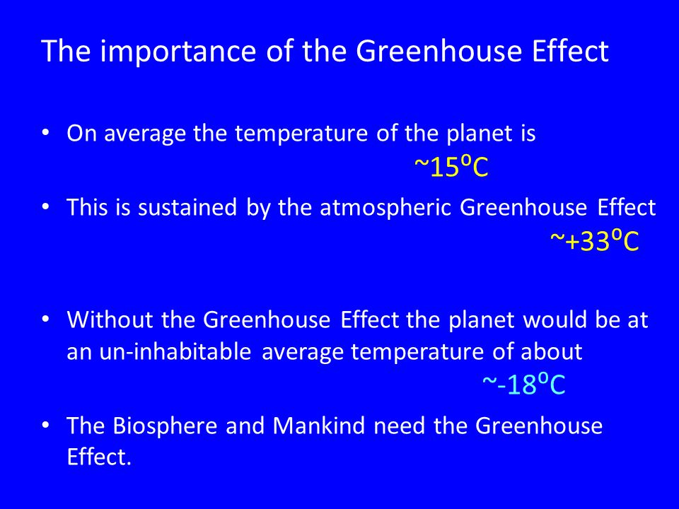 The importance of the Greenhouse Effect