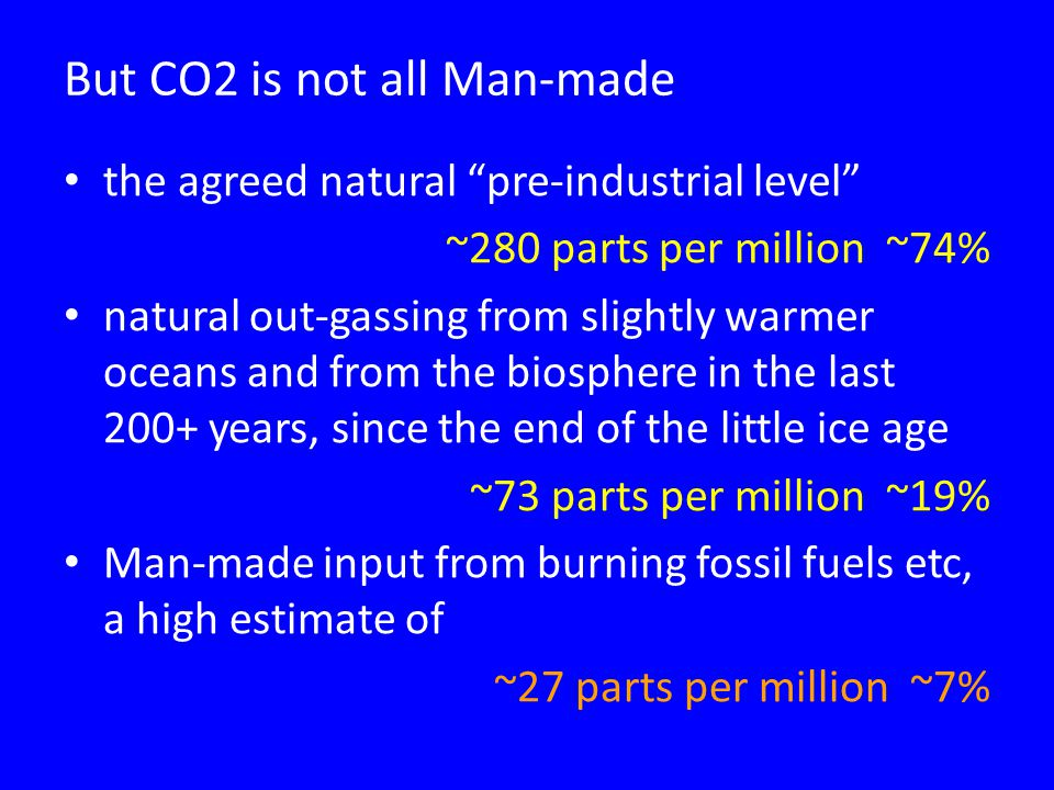 But CO2 is not all Man-made