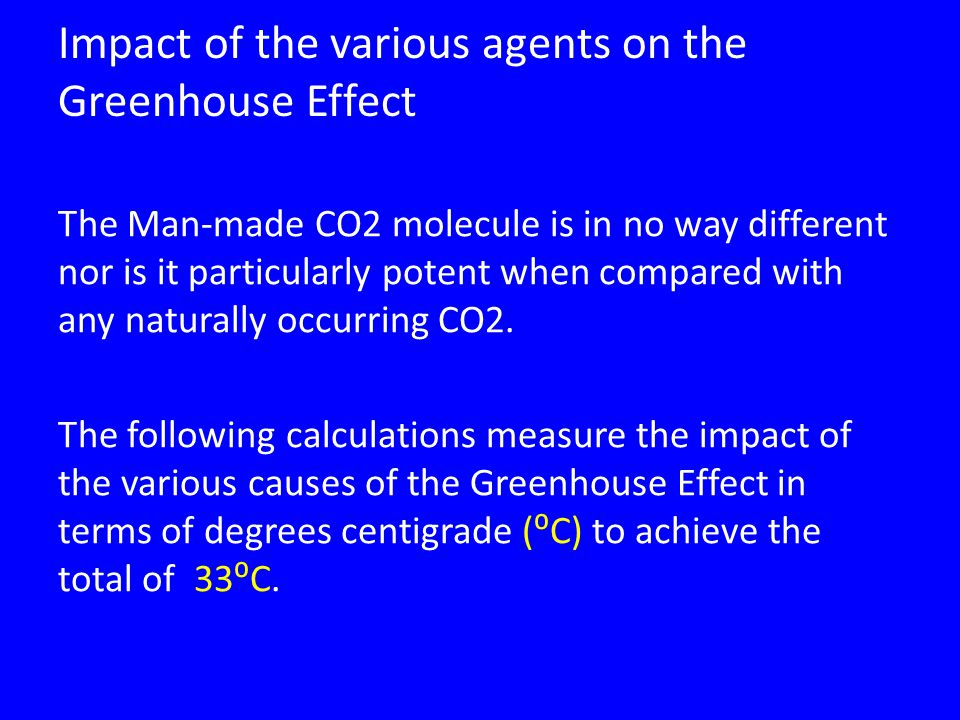 Impact of the various agents on the Greenhouse Effect