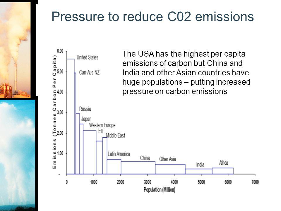Pressure to reduce C02 emissions