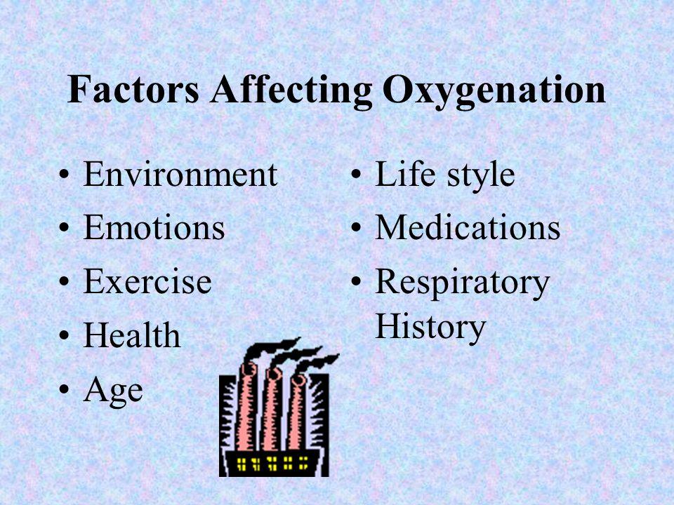 Factors Affecting Oxygenation
