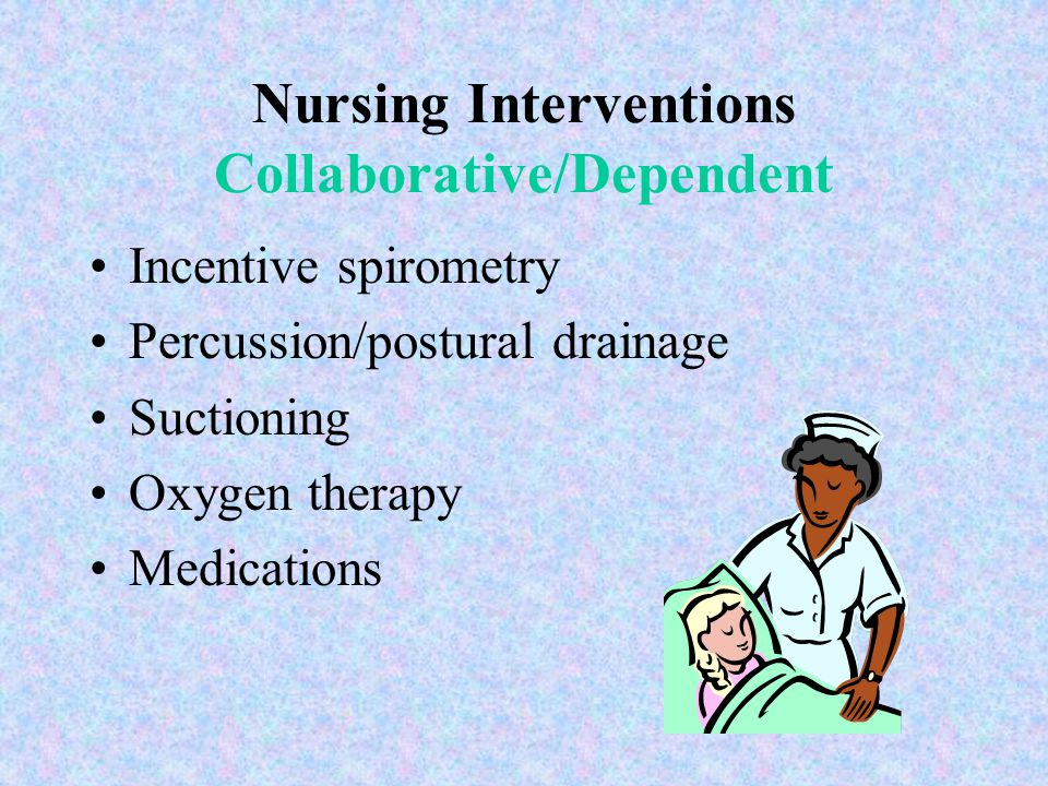 Nursing Interventions Collaborative/Dependent