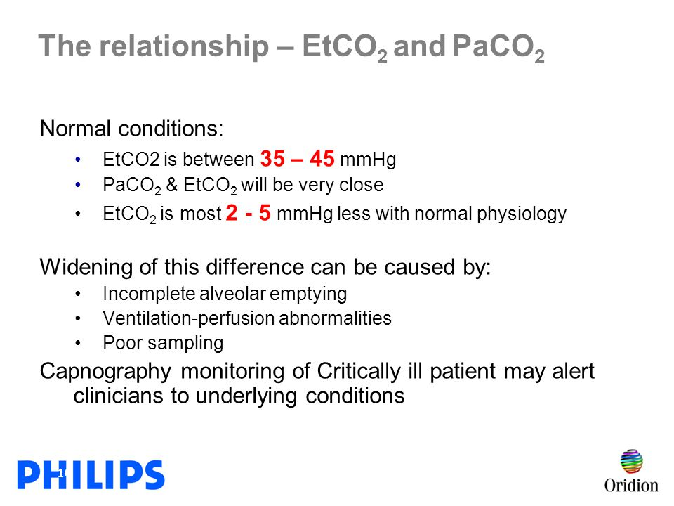 The relationship – EtCO2 and PaCO2
