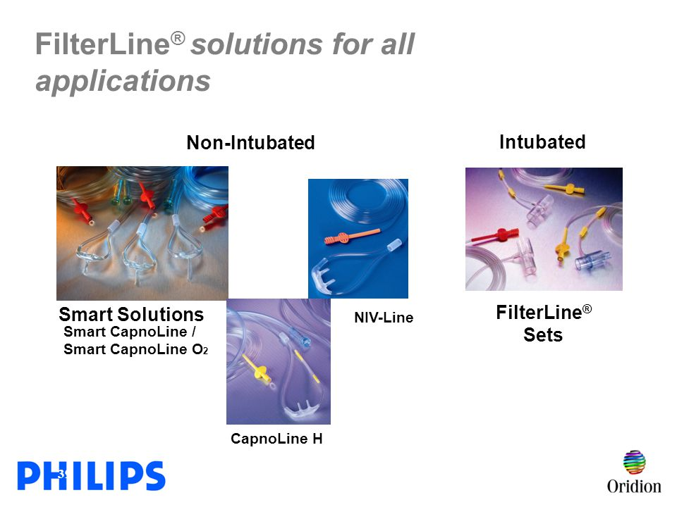 FilterLine® solutions for all applications
