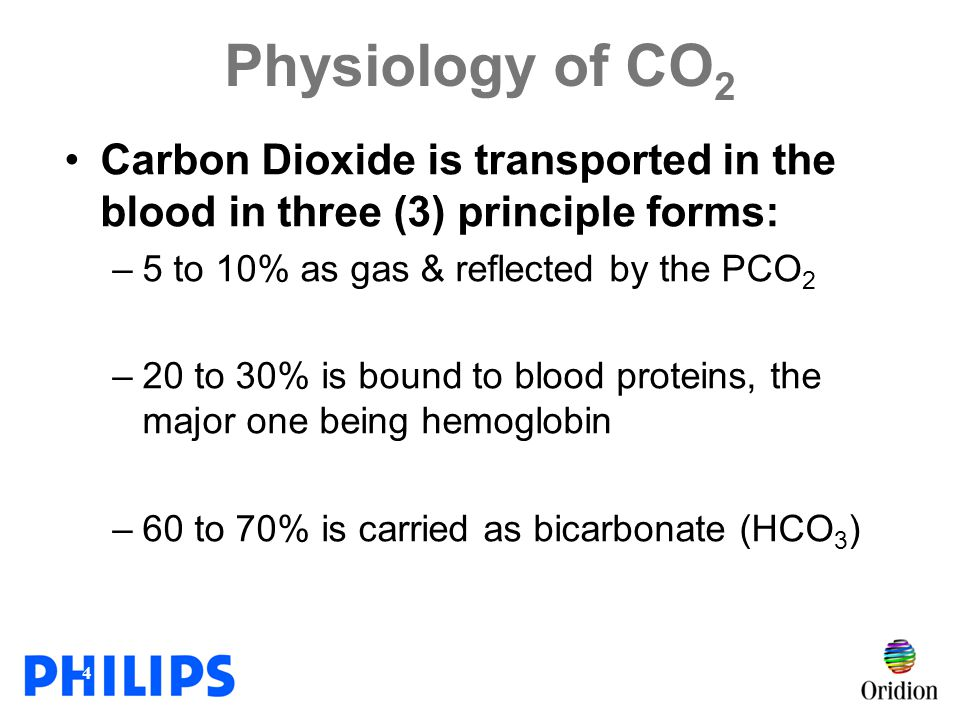 Physiology of CO2 Carbon Dioxide is transported in the blood in three (3) principle forms: 5 to 10% as gas & reflected by the PCO2.