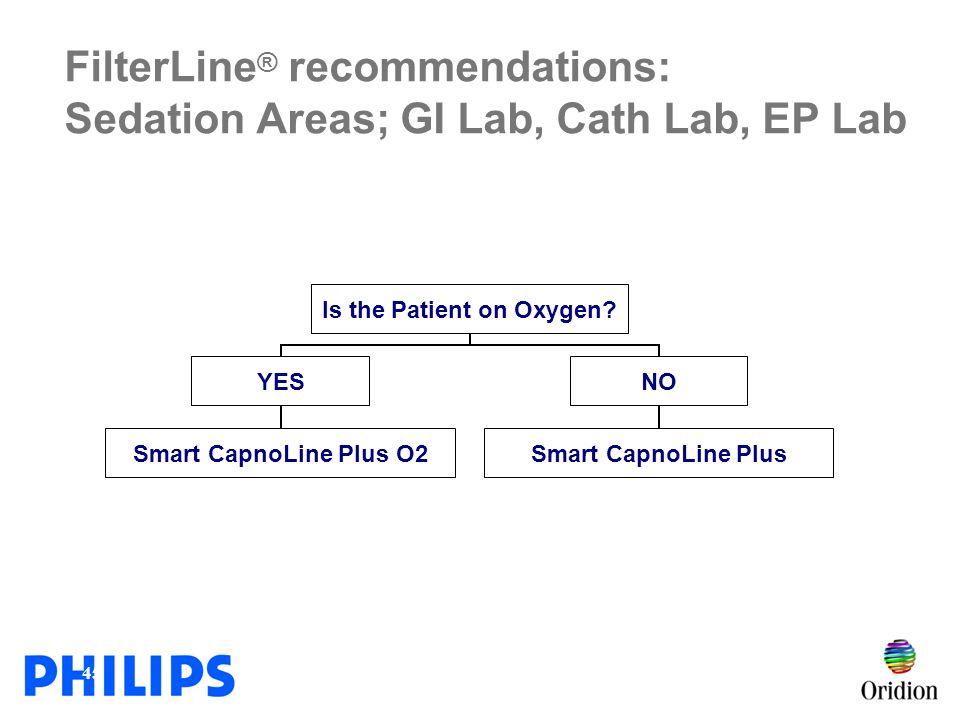 FilterLine® recommendations: Sedation Areas; GI Lab, Cath Lab, EP Lab