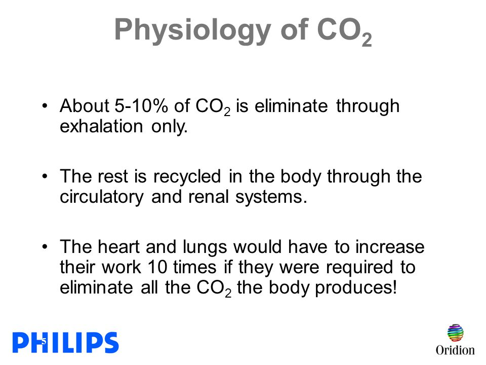Physiology of CO2 About 5-10% of CO2 is eliminate through exhalation only.