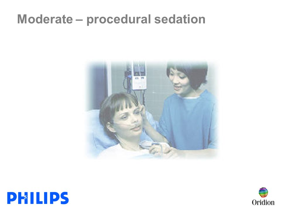 Moderate – procedural sedation