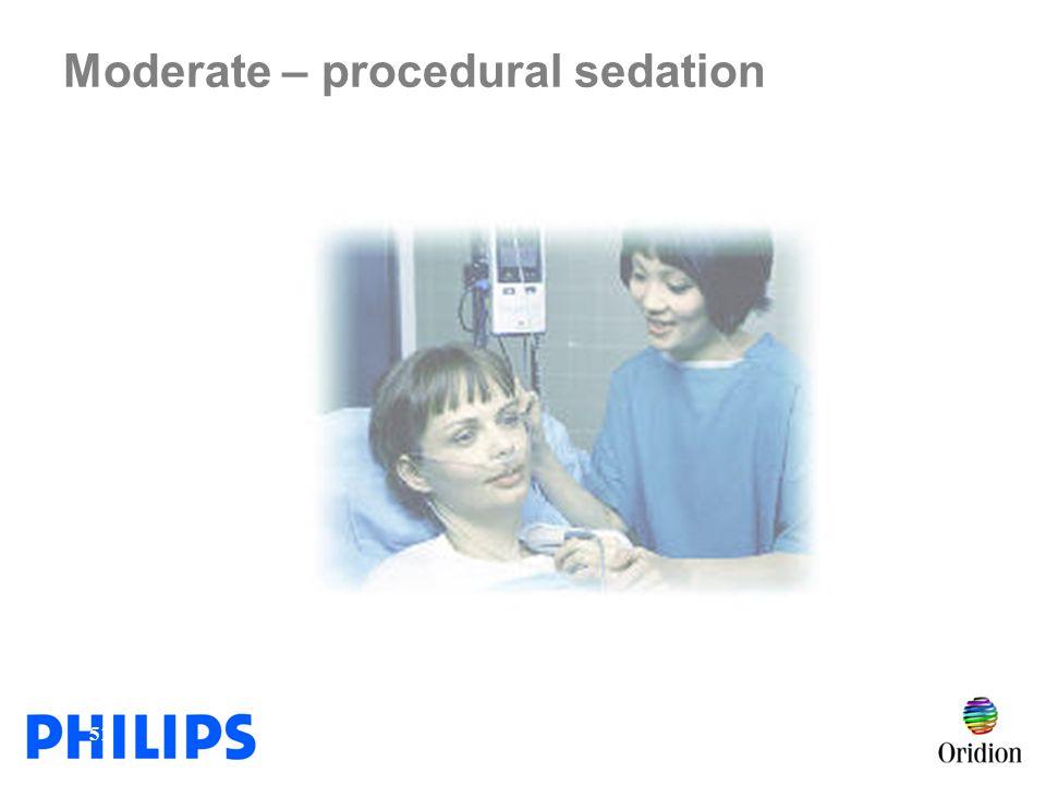 Moderate – procedural sedation