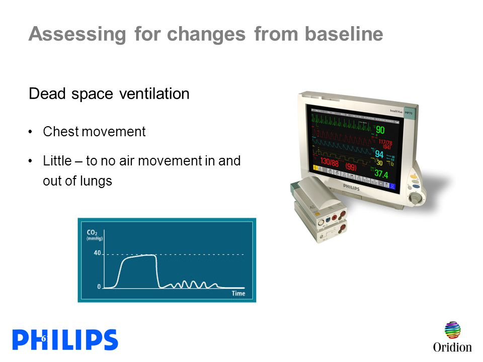 Assessing for changes from baseline