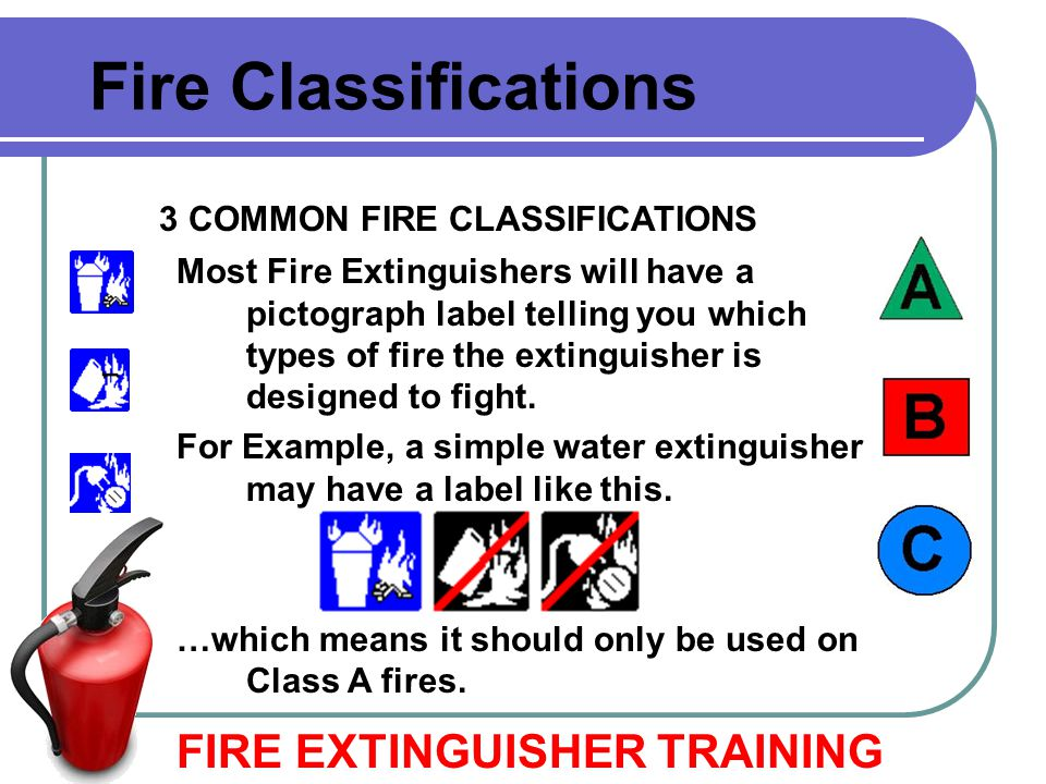 Fire Classifications FIRE EXTINGUISHER TRAINING