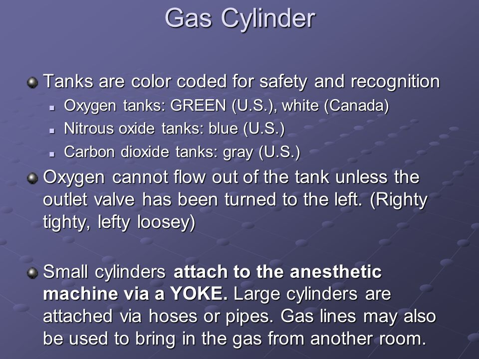 Gas Cylinder Tanks are color coded for safety and recognition