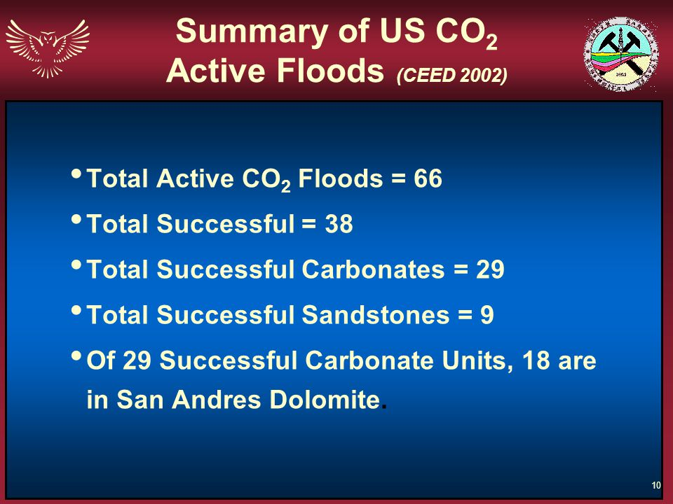 Summary of US CO2 Active Floods (CEED 2002)