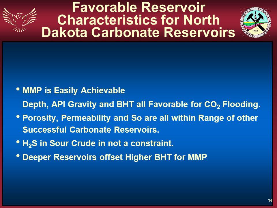 Favorable Reservoir Characteristics for North Dakota Carbonate Reservoirs