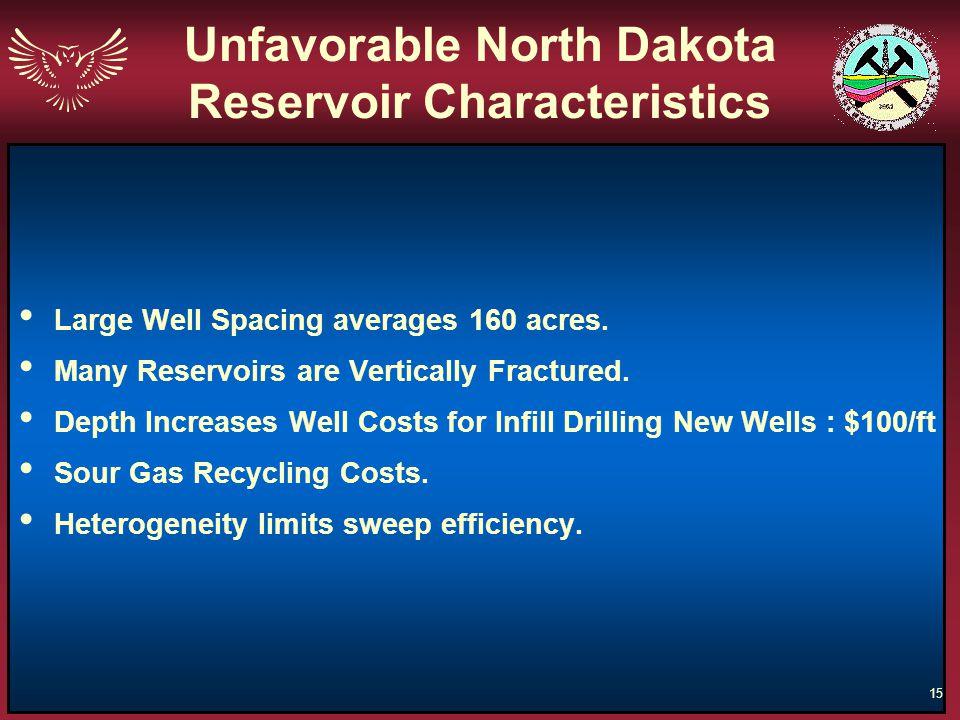 Unfavorable North Dakota Reservoir Characteristics