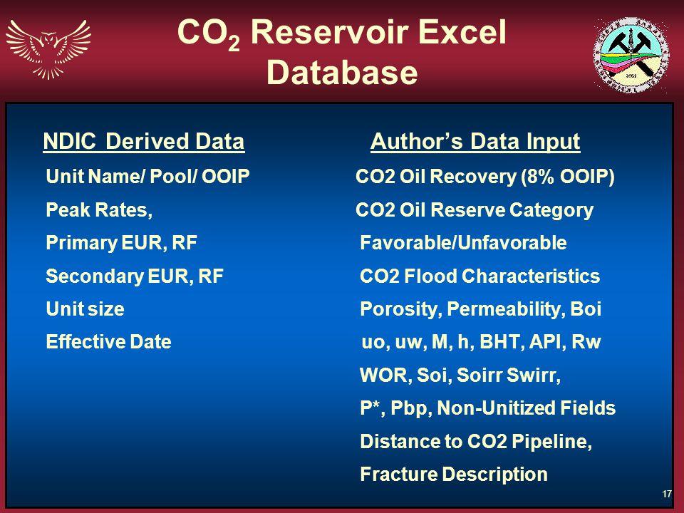 CO2 Reservoir Excel Database
