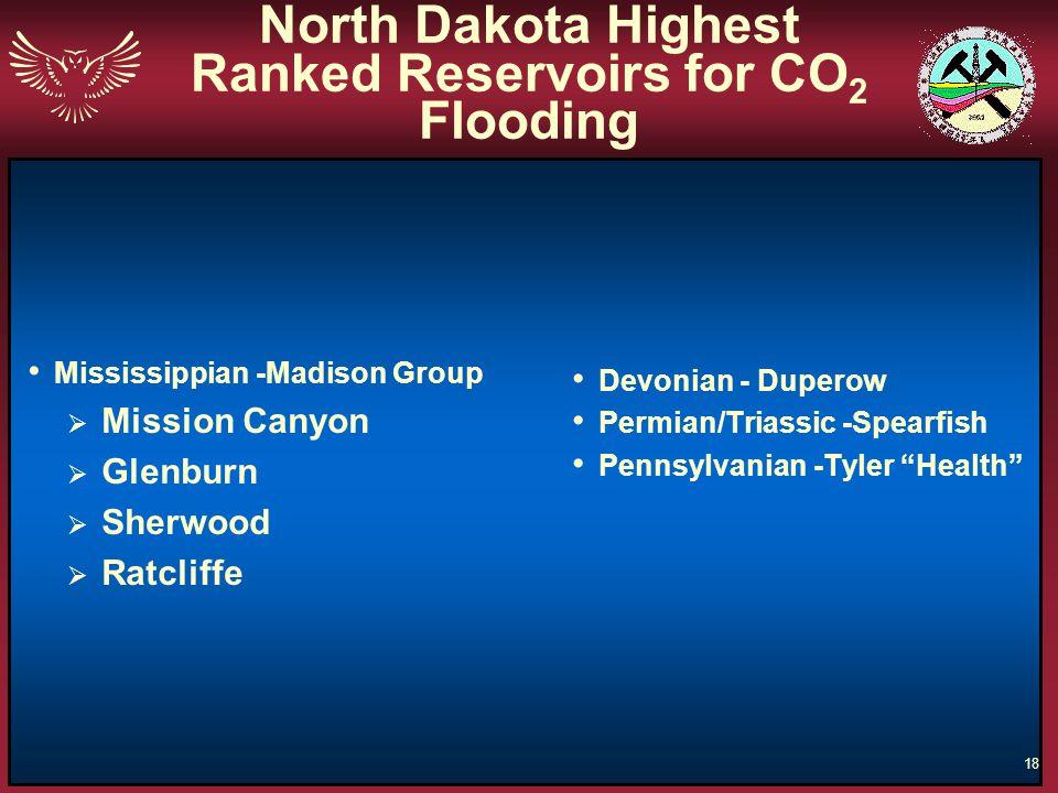 North Dakota Highest Ranked Reservoirs for CO2 Flooding